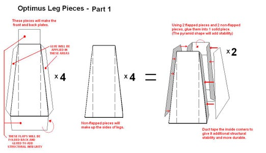 Creating the Legs