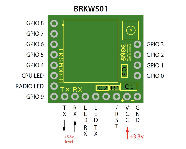 Step 5 : Sigfox Configurations