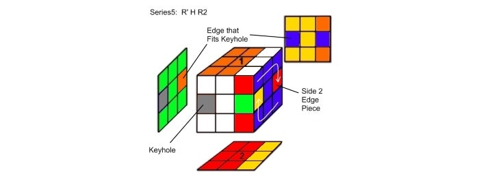 Step 5:  Series5 Analysis: R' H R2