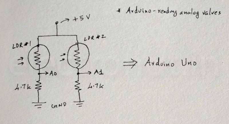 Plotting real-time data from Arduino using Python (matplotlib)