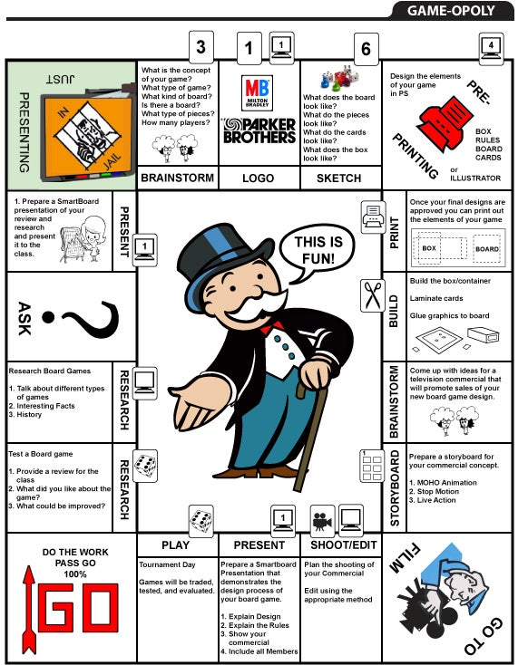 Game-opoly: Designing & Building Your Own Board Game