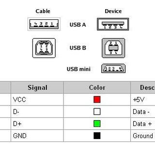 conector_USB.JPG