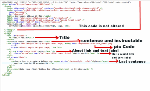 Working With the Html Editor