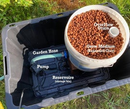 Basic Ebb and Flow  a Simple Hydroponic System