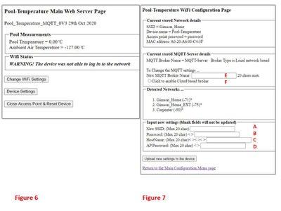Configuration Server (Access Point)