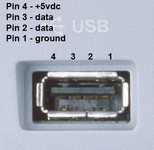 Working of Portable USB Charger