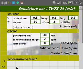Ozone Simulator