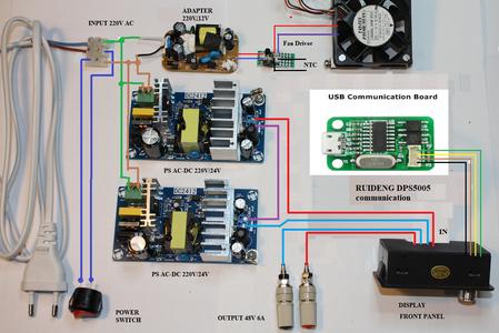 Wiring Diagram - Version B Communication
