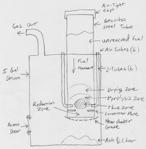 Schematic of the Gasifier