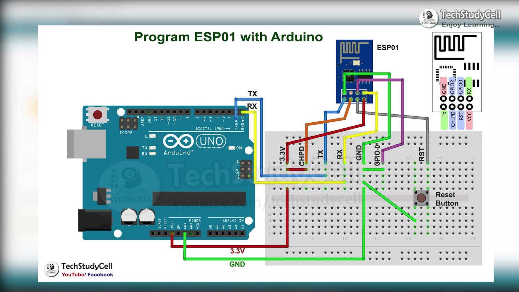 Program the ESP01