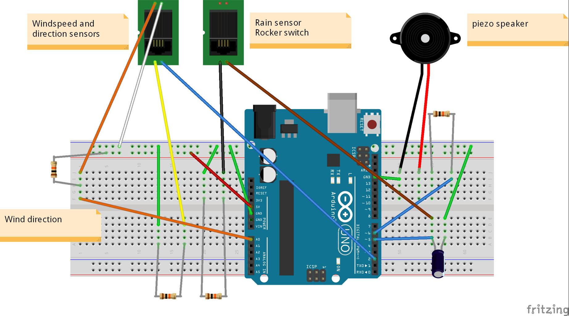 Wind and Rain Sensors Layout