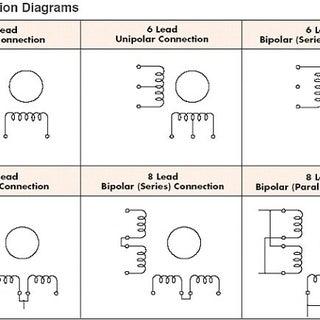 Stepper_motor_coil_configurations.jpg