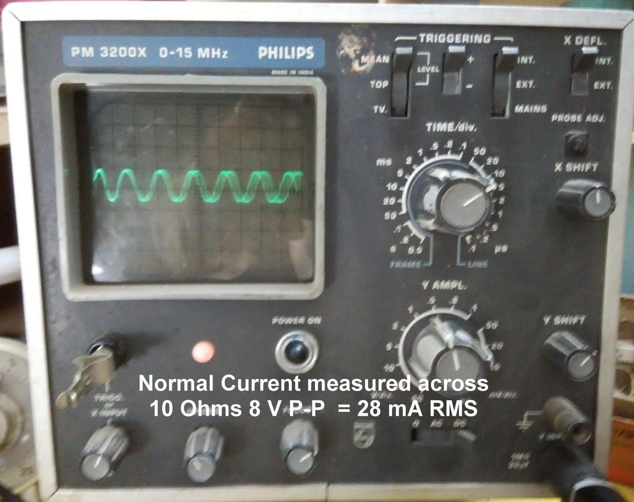 Experimental Measurement Data