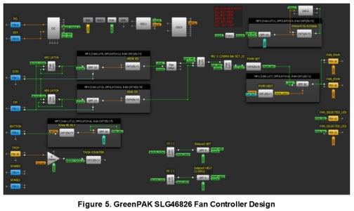 SLG46826 Fan Controller Design