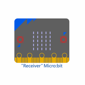 Micro:bit にサンプルコードを書き込みましょう