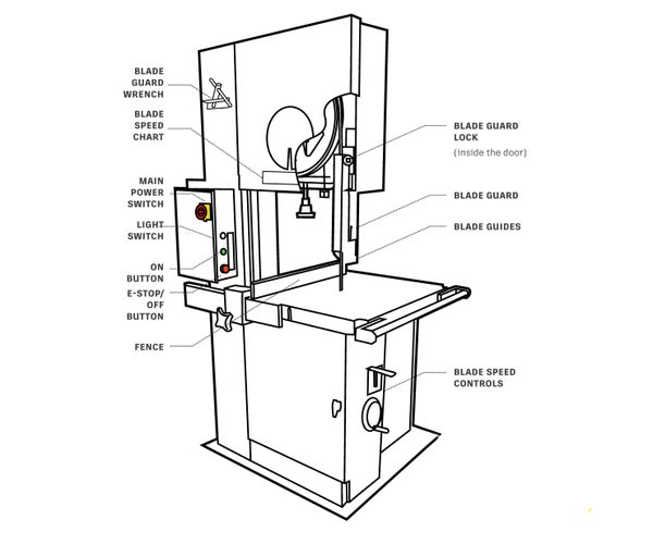 Getting Started With the Vertical Metal Bandsaw