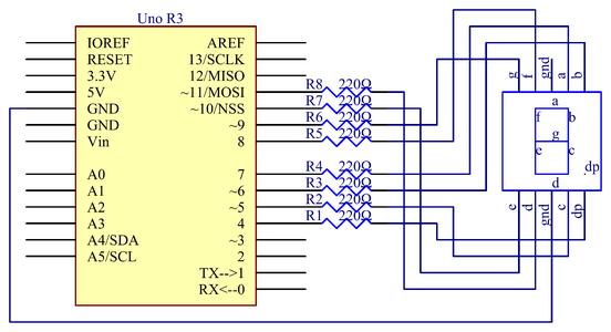 The Schematic Diagram