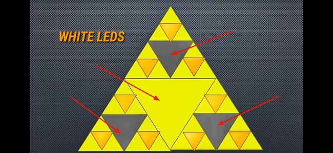 PLAN FOR FIXING LEDS