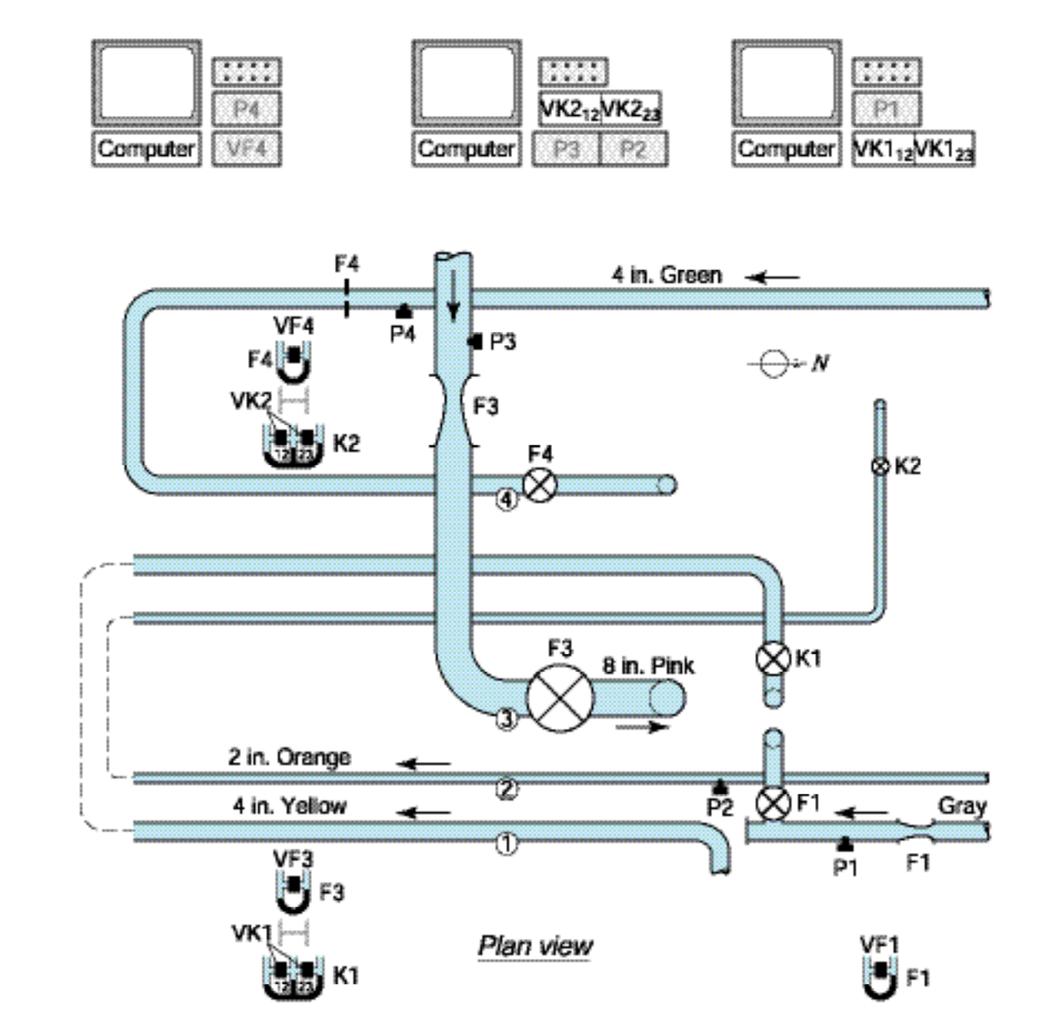 Calibration of Manometer Differential Pressure Transducers