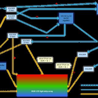 diagram-ledcar.png