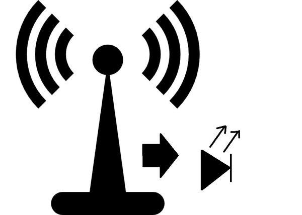 Control LED Using Local Wifi