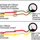 How To Identify Red and Yellow Wires on a K Thermocouple...with a Magnet!