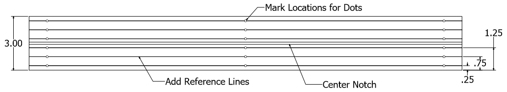 Length and Guide Lines
