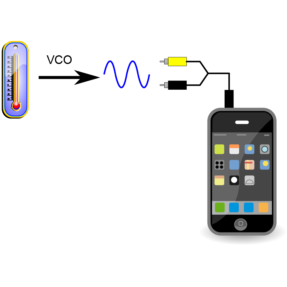 How to Make a Voltage-Controlled Oscillator