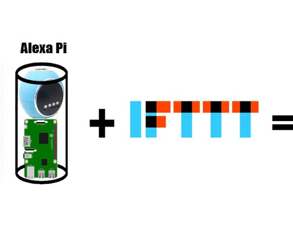 AlexaPi + IFTTT