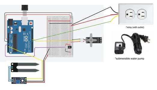 Arduino Circuit and Code
