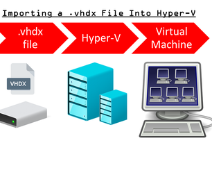 How to Import a .vhdx File Into Hyper-V
