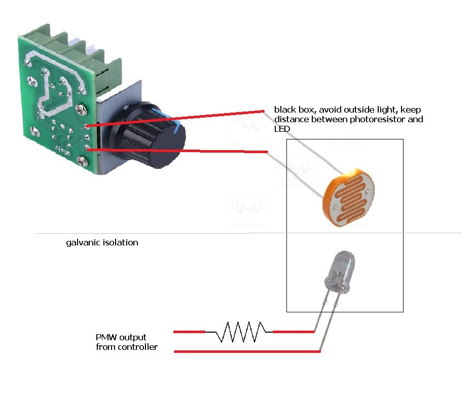 230VAC Dimmer controlled by Arduino, Raspberry Pi