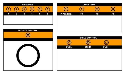 Layout and Build Your Controller Case