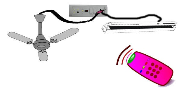 Infra Red Technologies