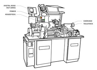 Getting Started With the Manual Lathe