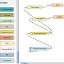 Node-RED Application Development with Sensorian