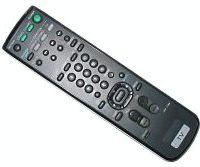TV Remote User Error - for Android Smartphones