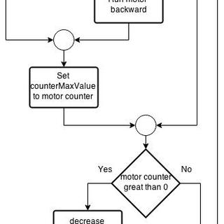 RobotVacuumCleaner-algorithm-one-sensor-one-motor.png