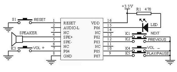 Test the WTV020SD-16P Module