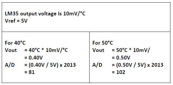 Adding H-Bridge Cooling Fan Control