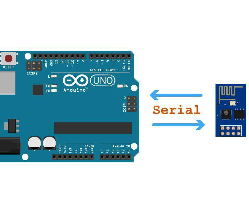 Simple ESP8266 <> Arduino Uno Software serial integration
