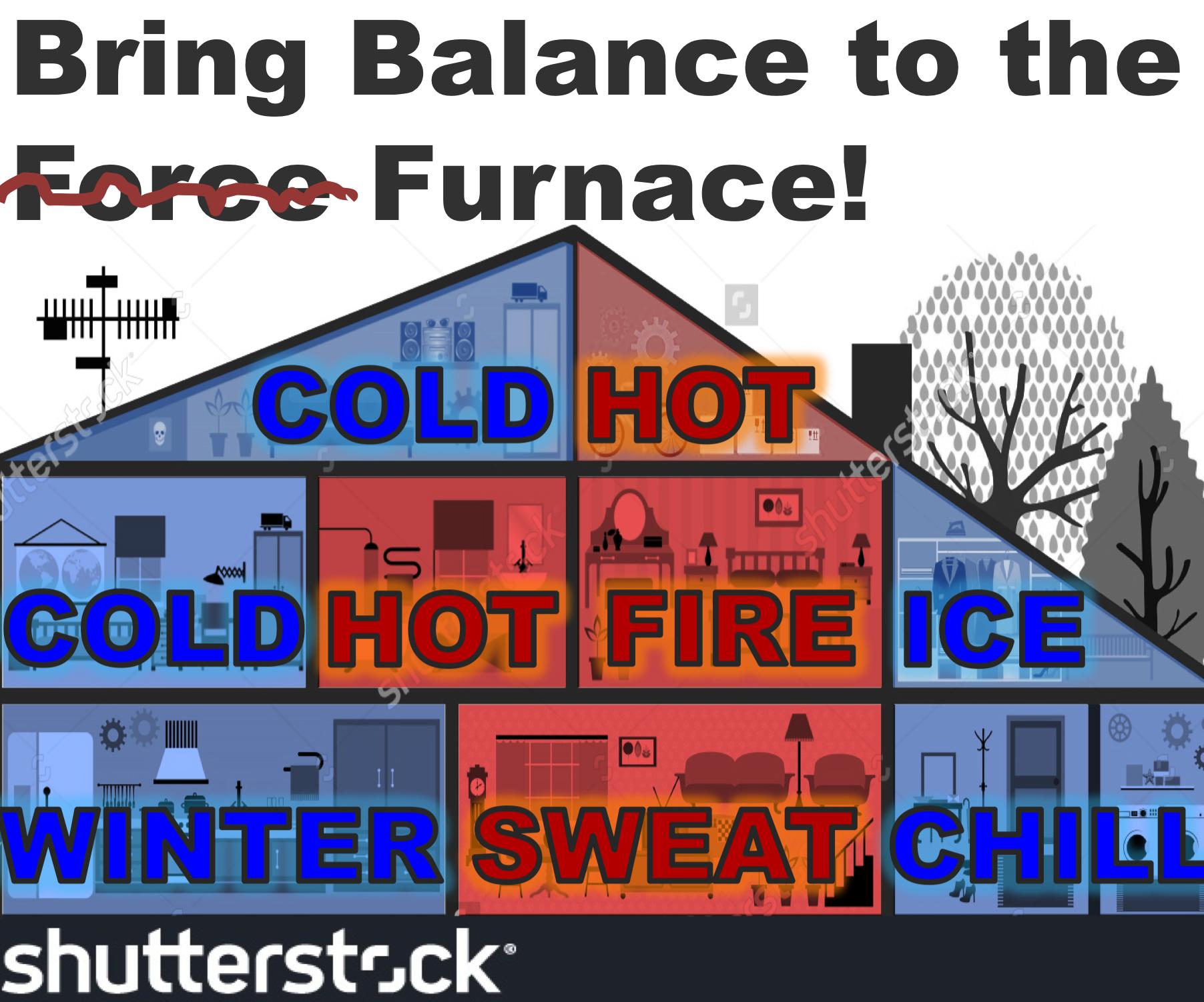 Balance to the Furnace