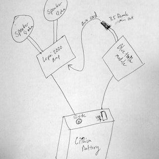 diagrammm.jpg