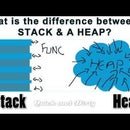 What Is the Difference Between Stack and Heap - Programming