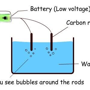 water-analizer.jpg