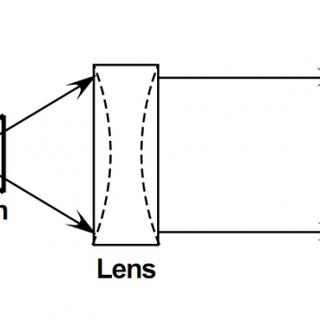 horn-lens-antenna.png