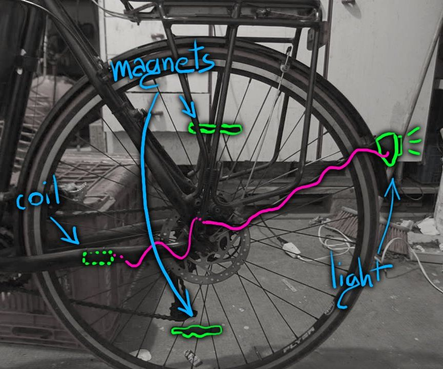 Magnetic induction safety bike lights. Nearly invisible design, cheap, waterproof and battery free!