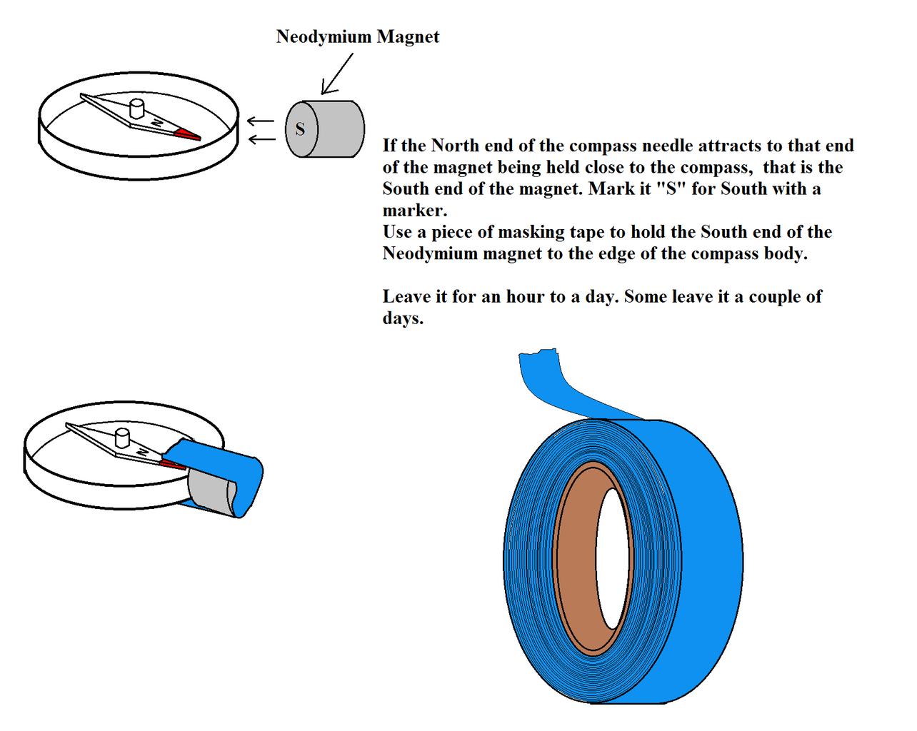 Magnetic Compass Needle Repair