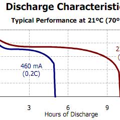 aa batt discharge.png