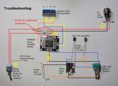 Troubleshooting and Precautions After Assembly